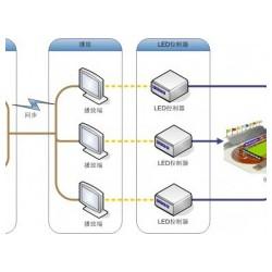 北京体育打分软件 如何买业的竞赛打分软件