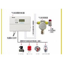 R22氟利昂气体浓度探头 制冷剂泄露报警器